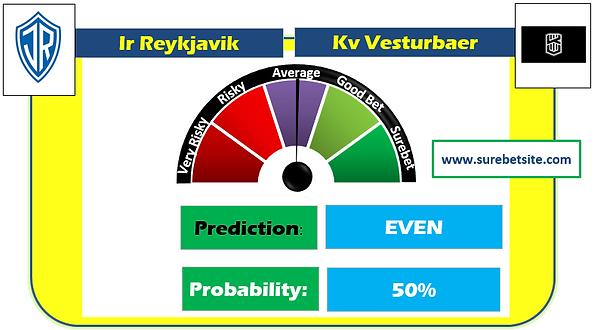 Ir Reykjavik vs Kv Vesturbaer Prediction