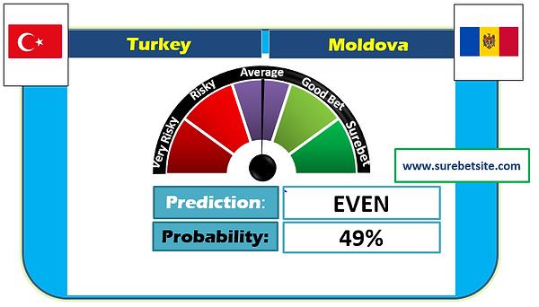 Afc Eskilstuna vs Falkenbergs Prediction