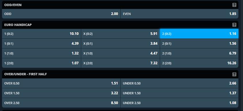 Betis vs sevilla betting preview goal panagia faneromeni nicosia betting