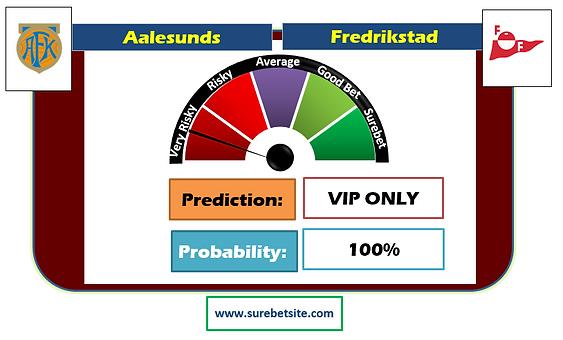 Aalesunds vs Fredrikstad Prediction