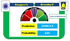 RANGERS FC vs BRONDBY IF SURE PREDICTION