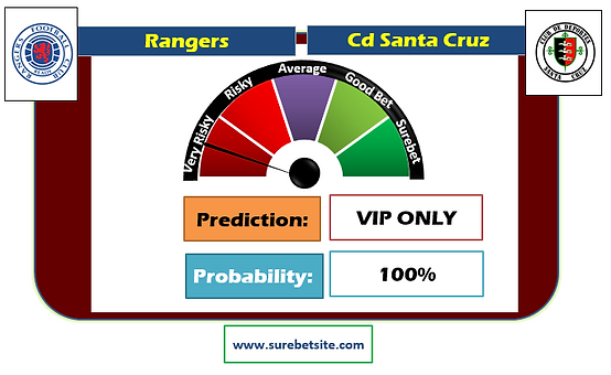 RANGERS vs CD SANTA CRUZ SURE PREDICTION