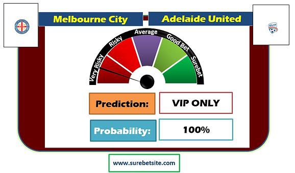 Melbourne City vs Adelaide United Prediction
