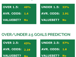SURE BET PREDICTIONS TODAY 20TH APRIL 2021