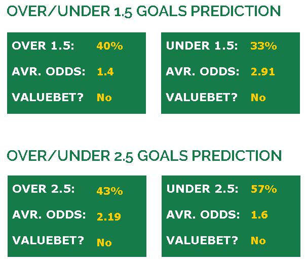 Sure bet tips today 16th April 2021