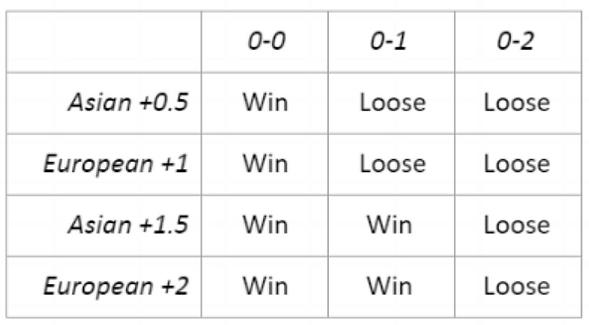Euro handicap predictions.PNG