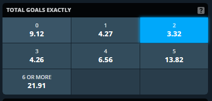 Total goals prediction for Betis vs Athletic Bilbao - screenshot