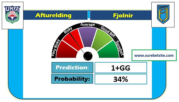 Afturelding vs Fjolnir Sure bet Prediction
