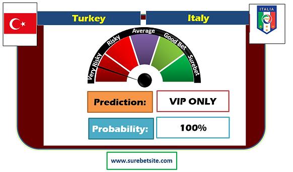 Turkey vs Italy Prediction