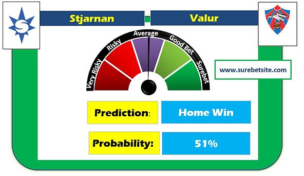 Stjarnan vs Valur Prediction