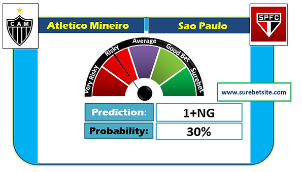 Atletico Mineiro vs Sao Paulo Prediction