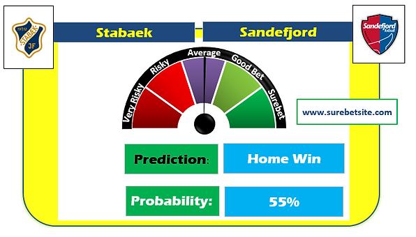 Stabaek vs Sandefjord Prediction