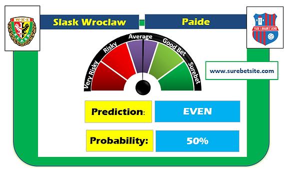 SLASK WROCLAW vs PAIDE LINNAMEESKOND AWAY SUREBET PREDICTION