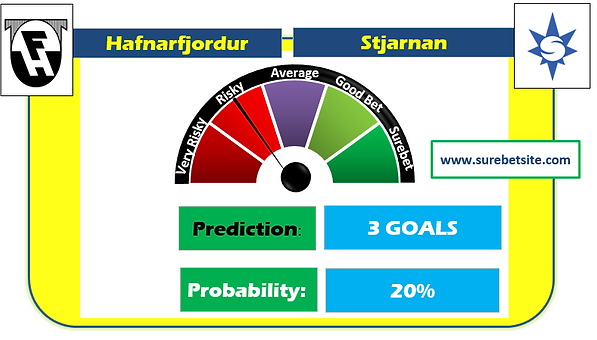 Hafnarfjordur vs Stjarnan Prediction