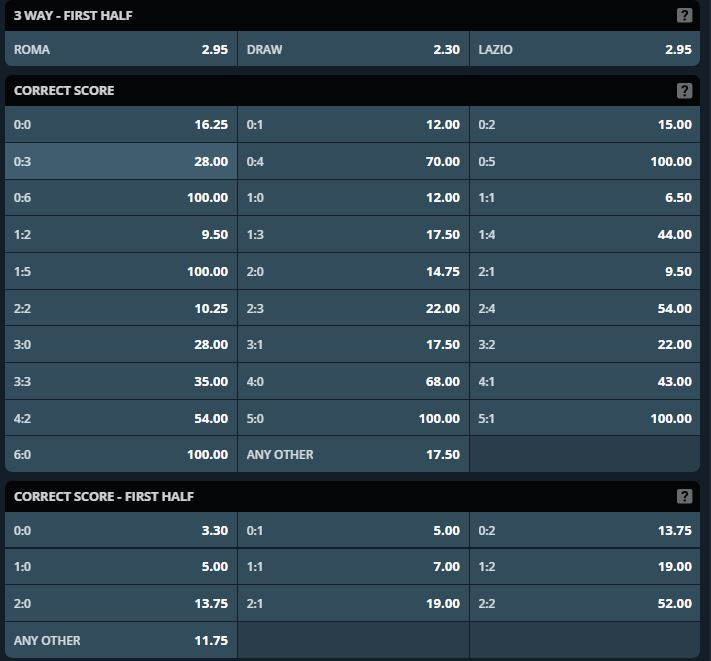 Sportpesa odds screenshot - Sample betting markets -odds. You need to understand betting odds