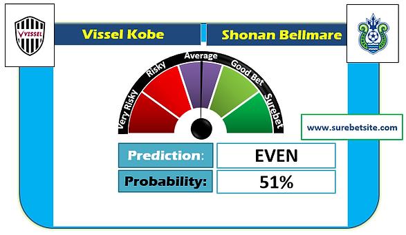 Vissel Kobe vs Shonan Bellmare Prediction