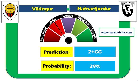 Vikingur Reykjavik vs Hafnarfjordur Prediction