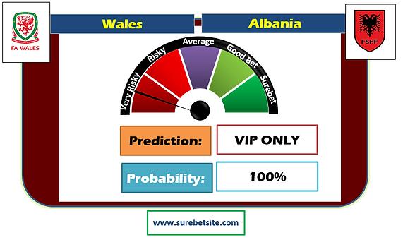 Wales vs Albania Prediction GG and NG Tips
