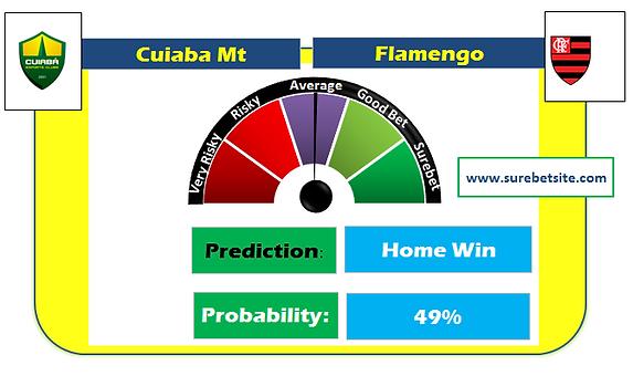 Cuiaba Mt vs Flamengo Prediction