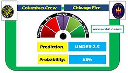 Columbus Crew vs Chicago Fire Prediction