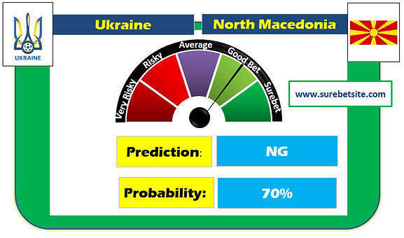 Ukraine vs North Macedonia Prediction