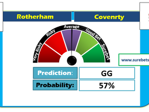 Rotherham vs Coventry Prediction