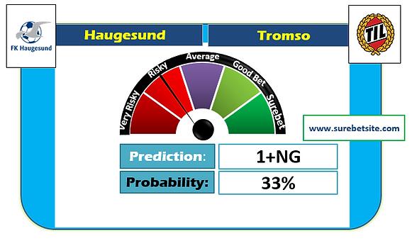 Haugesund vs Tromso Prediction