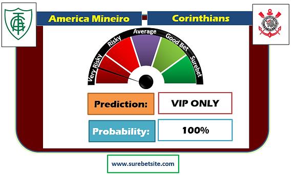America Mineiro Mg vs Corinthians Fixed Match