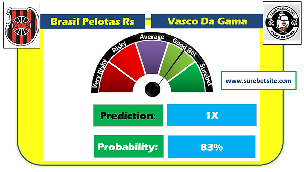 Brasil Pelotas Rs vs Vasco Da Gama Prediction