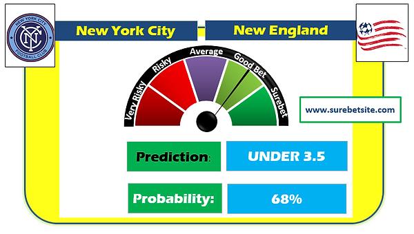 New York City vs New England Revolution Prediction