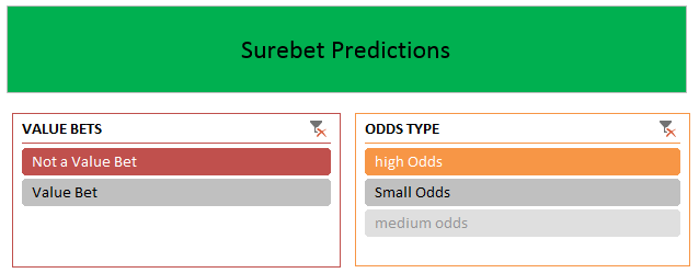 Sure bet prediction options on the Surebet software