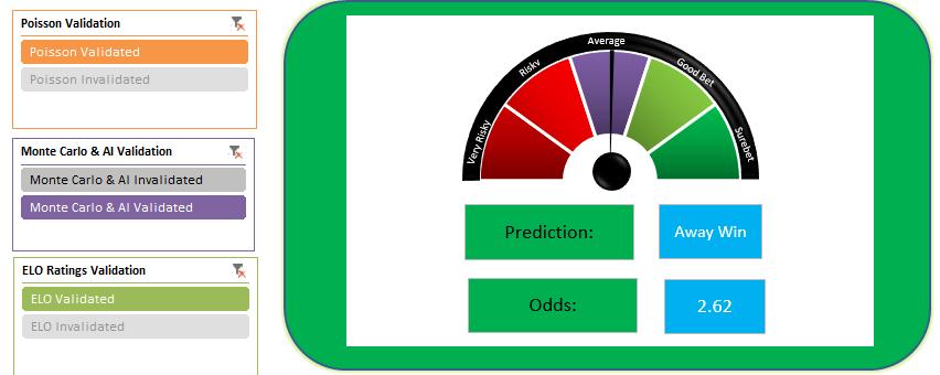 Sportpesa mega jackpot prediction - Surebet meter