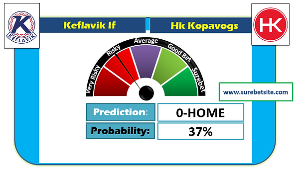 Keflavik If vs Hk Kopavogs Prediction