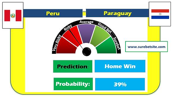 Peru vs Paraguay Prediction