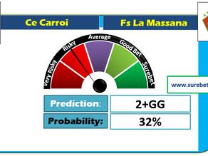 Ce Carroi vs Fs La Massana Prediction