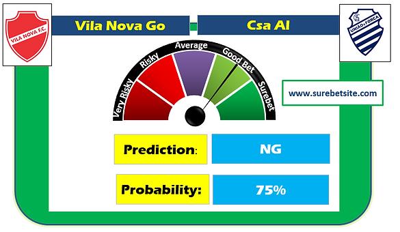 Vila Nova Go vs Csa Al Prediction