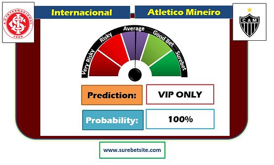 Internacional vs Atletico Mineiro Prediction