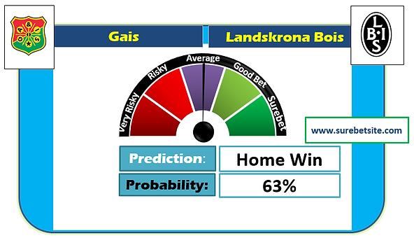 Gais vs Landskrona Bois Prediction