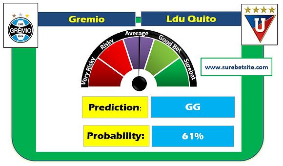 GREMIO VS LDU QUITO  IS A FIXED MATCH