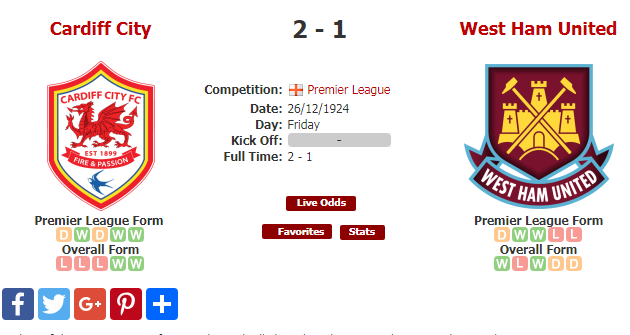 cardiff vs west ham mega jackpot prediction and sure bet prediction