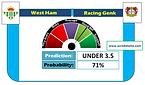 WEST HAM vs RACING GENK SURE PREDICTION