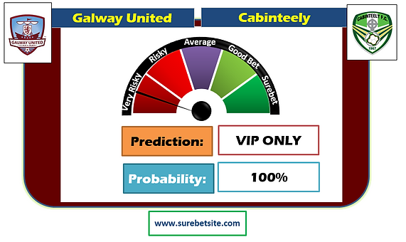 Galway United vs Cabinteely Prediction