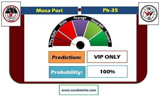MUSA PORI vs PK-35 OVER 1.5 SUREBET PREDICTION