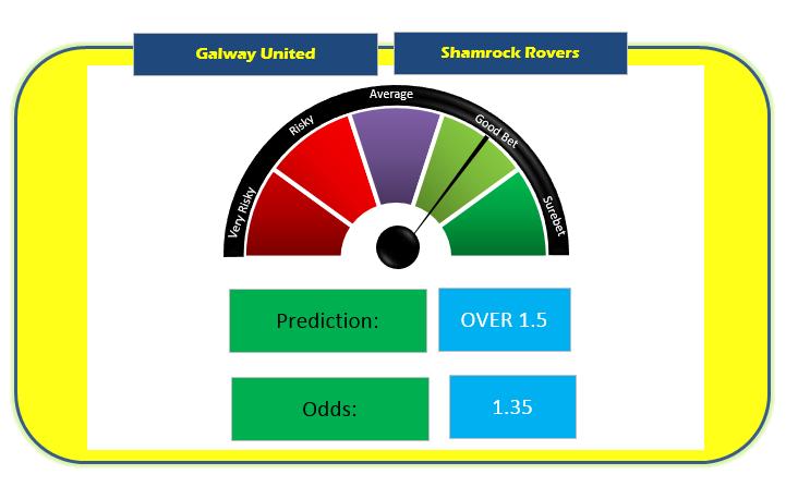 Surebet | Sure Bet Prediction | Football Sure Betting Tips Today