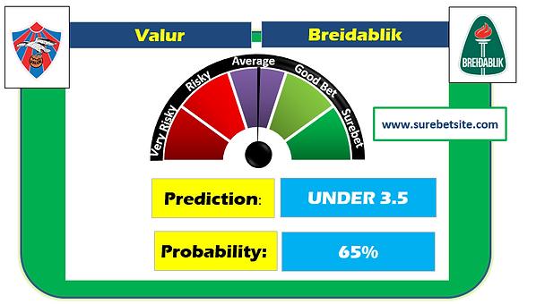 Valur vs Breidablik Prediction