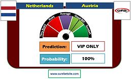 Netherlands vs Austria Prediction