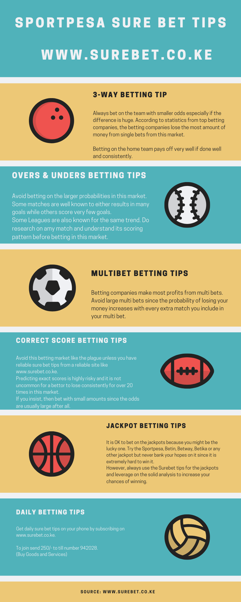 SPORTPESA SURE BETTING TIPS INFOGRAPHIC