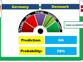 Germany vs Denmark Prediction