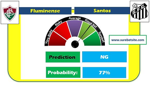 Fluminense vs Santos Prediction