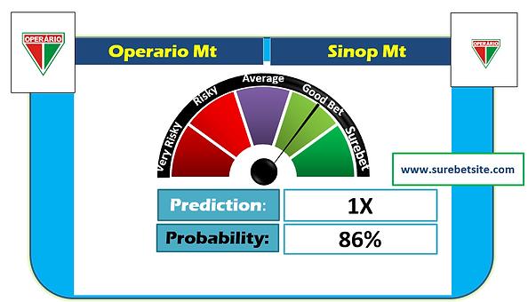 Operario Mt vs Sinop Mt Prediction